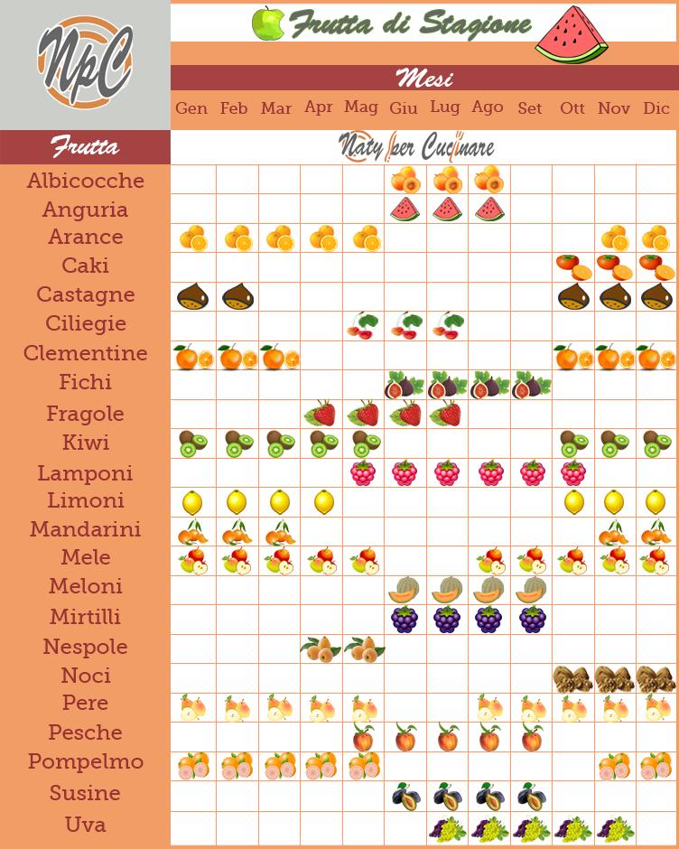 Frutta di Stagione arancione 2